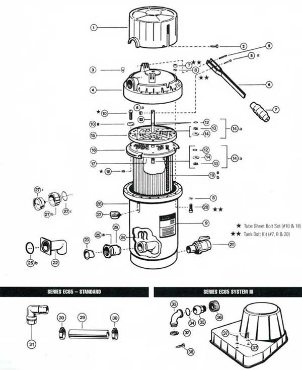 Hayward Perflex EC65, EC75 Filter Parts Diagram