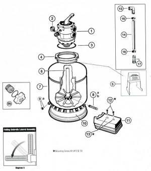 Hayward Pro Series S164T, S166T Sand Filter Parts List