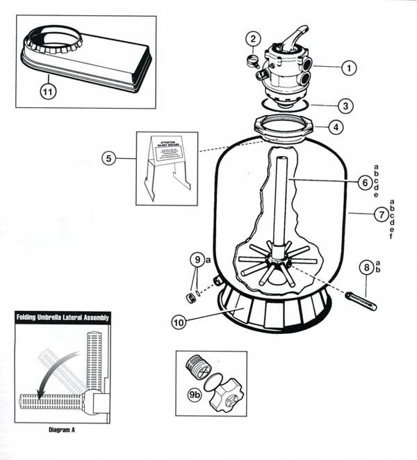 Hayward Pro Series Filters, Parts Diagram