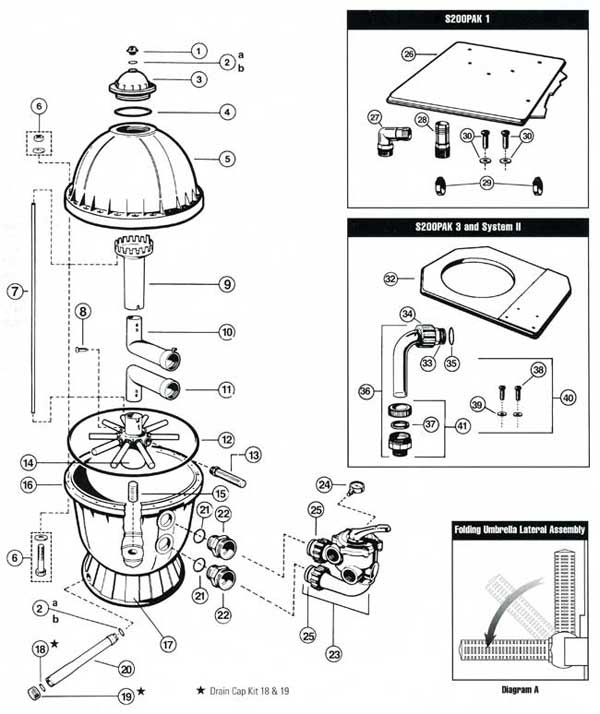 MyPool, Hayward S200 Sand Filter Parts Diagram
