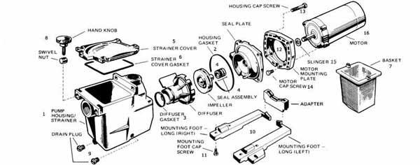 MyPool, Hayward Super Pump 1600 Series Parts List