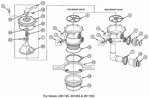 Pentair 261152,261185,261055 Multiport Valve Part List