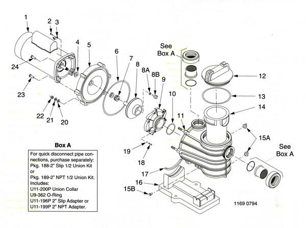 sta rite pool pump wiring diagram 2002 ford ranger parts sta-rite dyna-glas,dyna max-e glas impeller