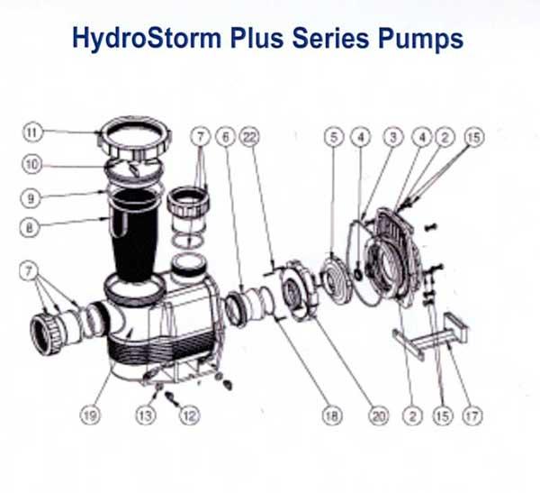 Waterco HydroStorm Plus Pump Parts
