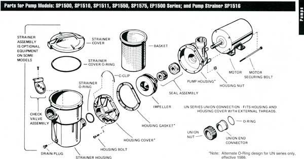 MyPool, Hayward Pump SP1500 Parts Diagram