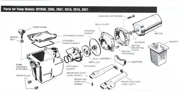 Hayward Super Pump Parts Diagram