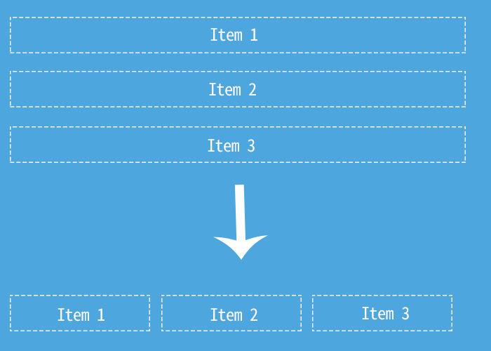 unordered list into multiple columns