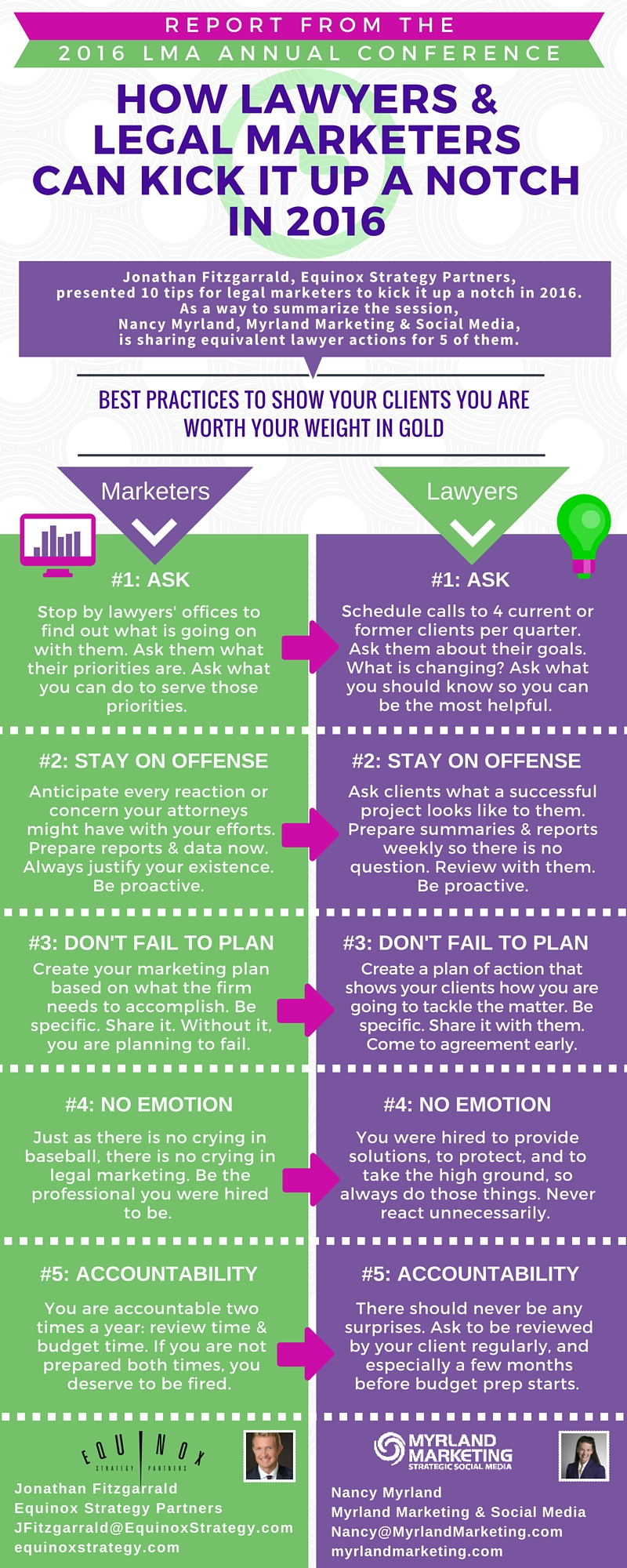 Lawyers & Legal Marketers How To Kick It Up A Notch In 2016 - An #LMA16 Infographic