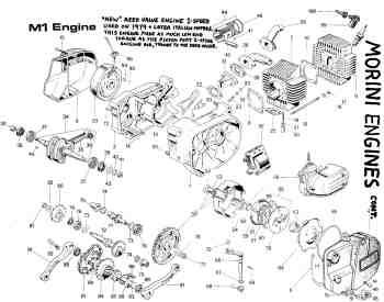 Morini Engine « Myrons Mopeds