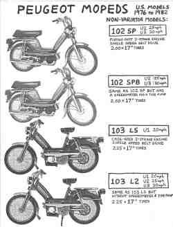 Peugeot Parts « Myrons Mopeds
