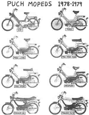 Puch 1978-79 GN, Maxi, Maxi Luxe, Sport, Sport MkII