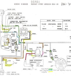 89 dodge shadow wiring diagram 89 free engine image for aprilia sr 50 r factory wiring diagram aprilia sr 50 ditech wiring diagram [ 1078 x 731 Pixel ]