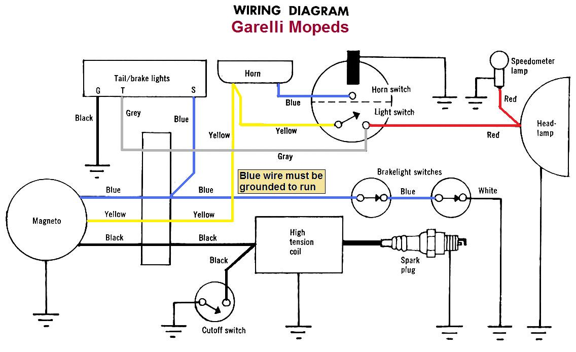 hight resolution of garelli wiring diagram online wiring diagramwiring diagrams c2 ab myrons mopeds best wiring librarywiring diagrams a