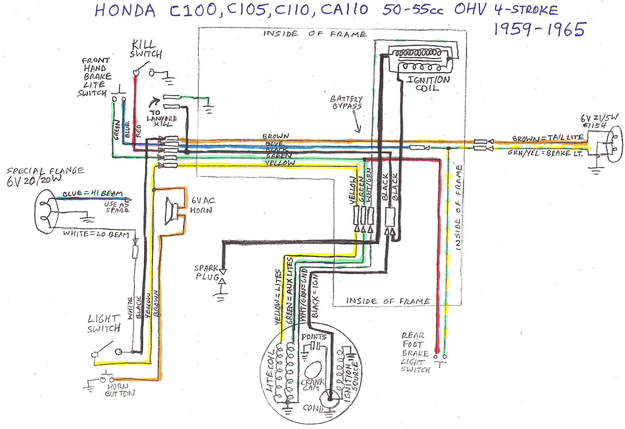 honda cl70 wiring diagram 110cc atv wiring diagram wiring