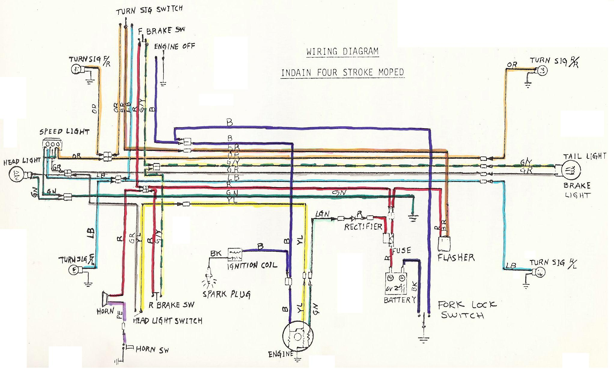 Whole House Electrical Wiring Diagram House Electrical Wiring Pdf