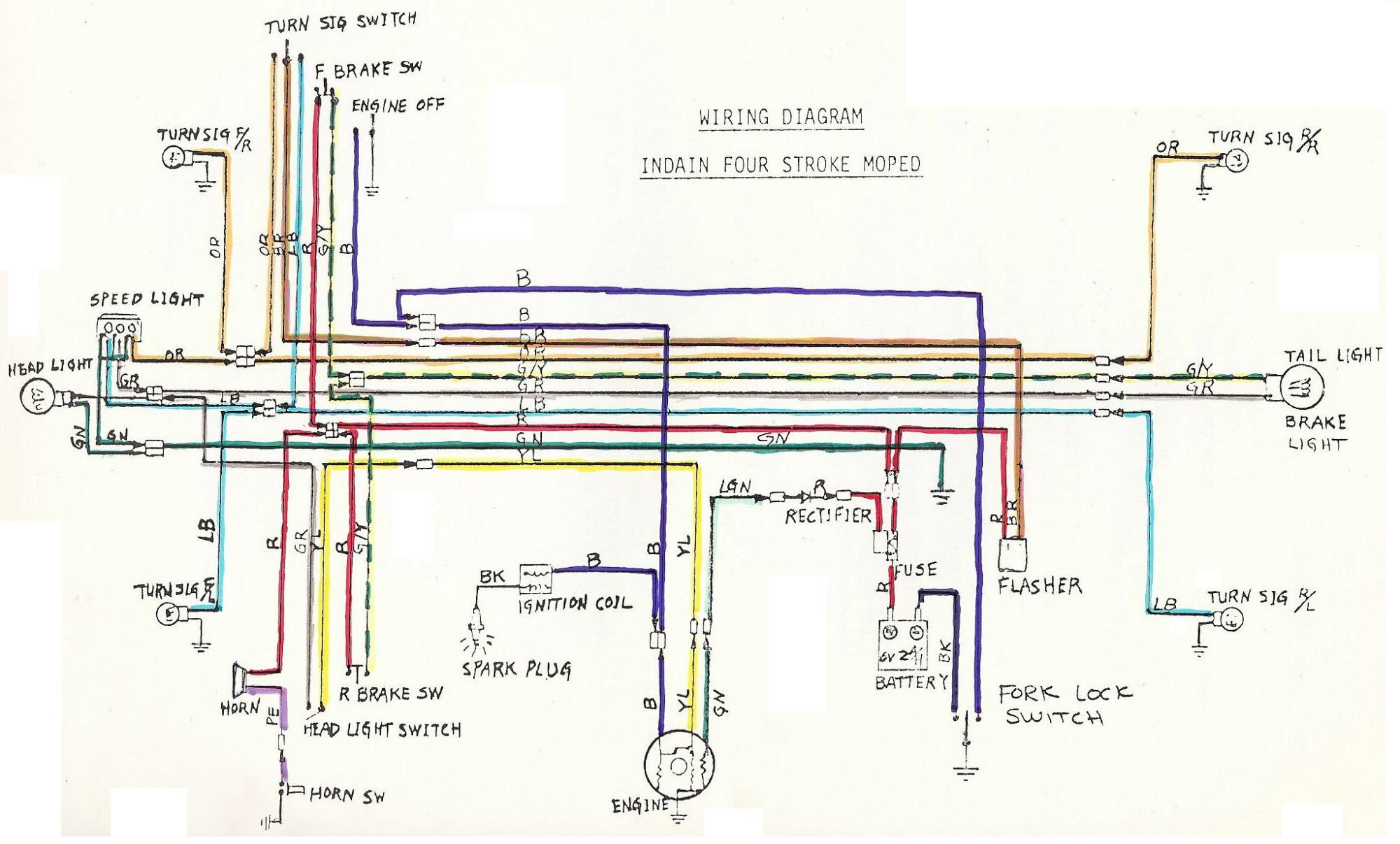 hight resolution of 1983 honda hobbit wiring diagram trusted wiring diagram rh dafpods co