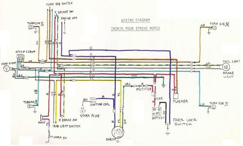 small resolution of 1983 honda hobbit wiring diagram trusted wiring diagram rh dafpods co