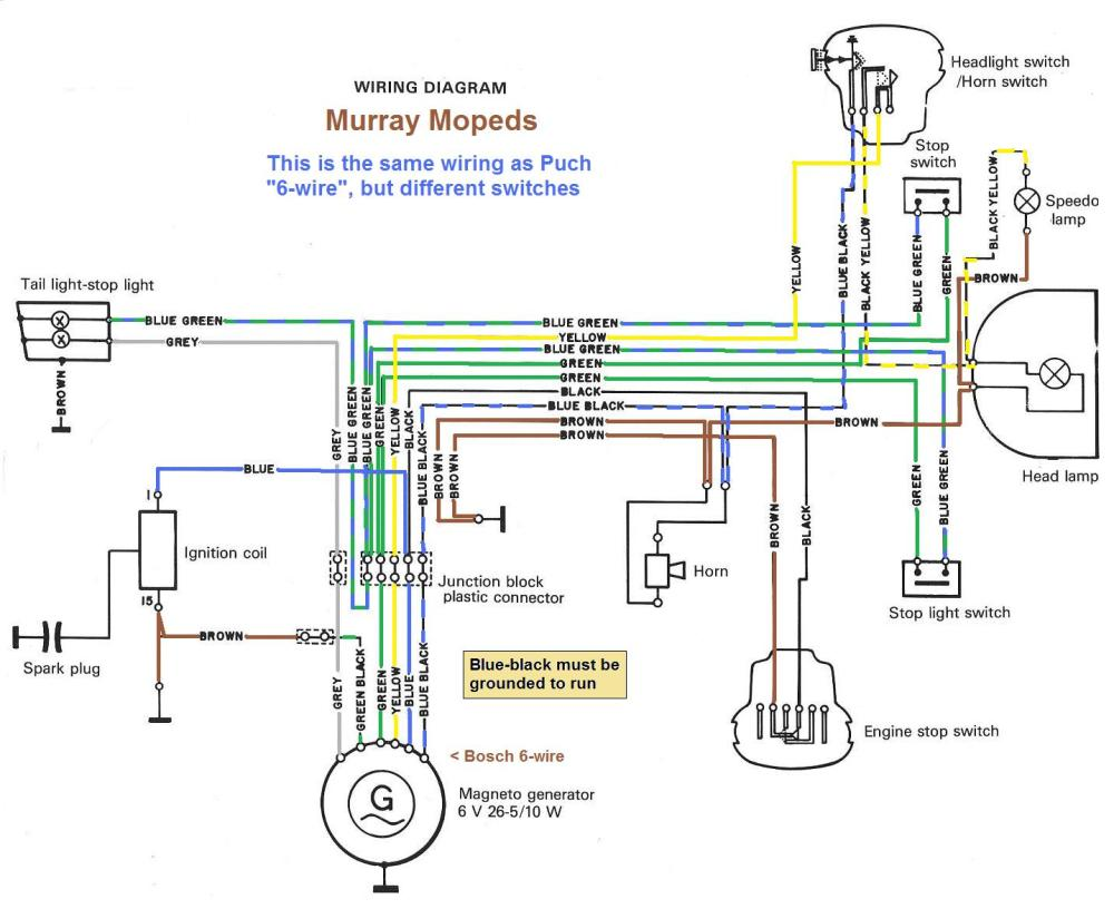 medium resolution of murray 42544x8c ignition wiring diagram images gallery murray wiring schematic murray free engine image for