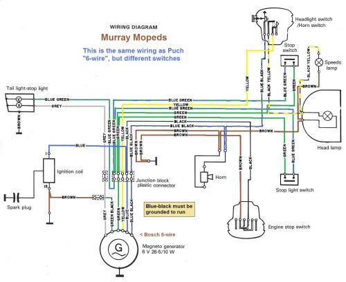 small resolution of murray 42544x8c ignition wiring diagram images gallery murray wiring schematic murray free engine image for