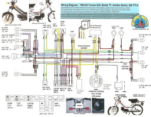 small resolution of indian chief wiring diagram 1947 get free image about wiring diagram indian scout diagram indian chief wiring diagram