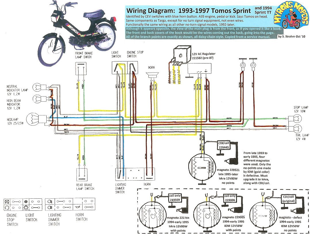 basic automobile wiring diagram universal relay new tomos electrical myrons mopeds sprint 1993 97