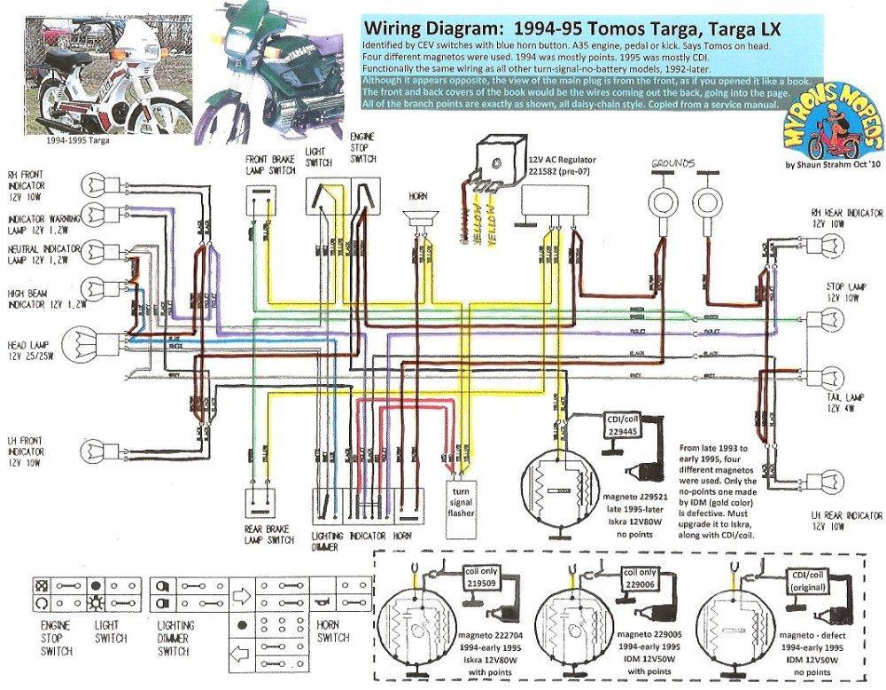 medium resolution of tomos wiring diagrams myrons mopedstomos targa 1994 95 tomos targa lx 94 95