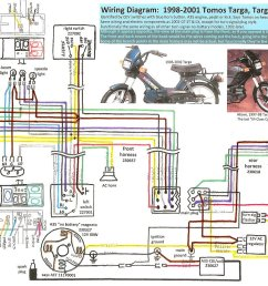 keeway 50 wiring diagram wiring diagram weekkeeway 50 wiring diagram wiring diagram repair guides keeway 50 [ 1070 x 830 Pixel ]
