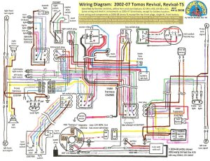 Tomos Wiring Diagrams « Myrons Mopeds