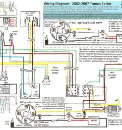 kasea 50 atv wiring diagram free download wiring diagram schematic polaris buggy kasea buggy wiring diagram [ 1022 x 830 Pixel ]
