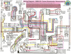 Yamaha Mate 50 Wiring Diagram | Wiring Diagram