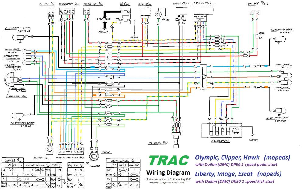 medium resolution of trac clipper headlight blinks with signals u2014 moped armythis diagram is almost exactly what the