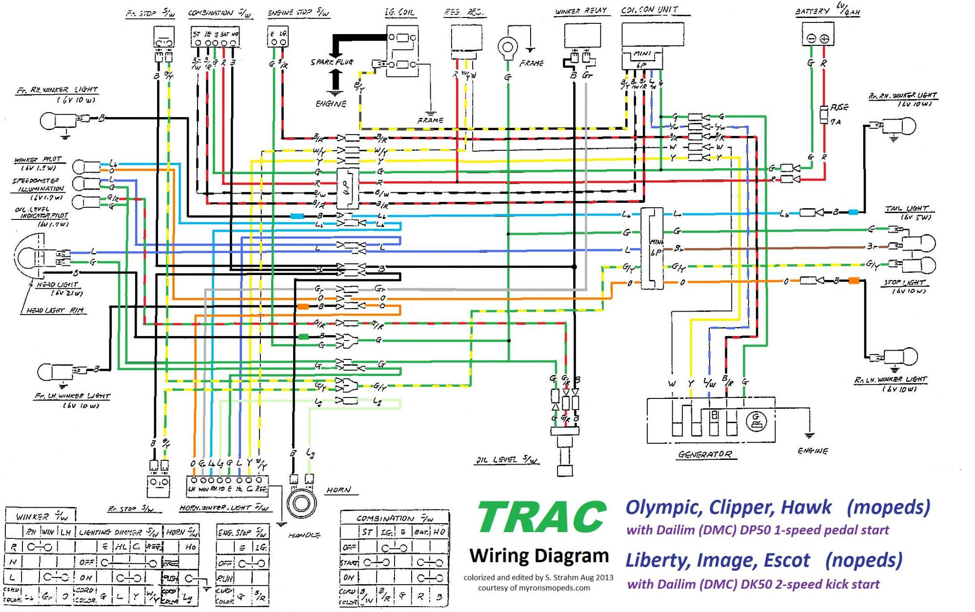 hight resolution of trac clipper headlight blinks with signals u2014 moped armythis diagram is almost exactly what the