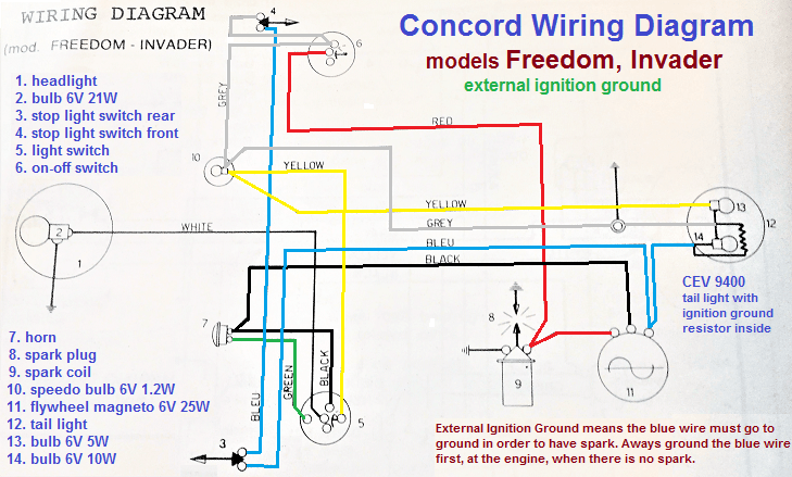 Concord wiring diagram smart wiring electrical wiring diagram concord elevator wiring-diagram concord furnace wiring diagram auto rhcarwirringdiagramherokuapp concord wiring diagram at innovatehouston tech
