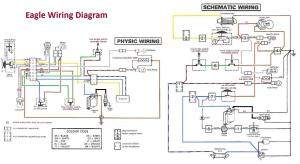 Wiring Diagrams A to Z for thee! « Myrons Mopeds