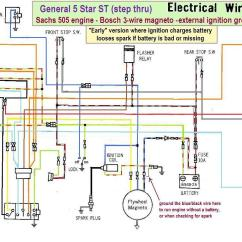 Puch Maxi Wiring Diagram Newport Free Engine Image For 1993 Nissan 240sx Fuel Pump E50 Murray Elsavadorla