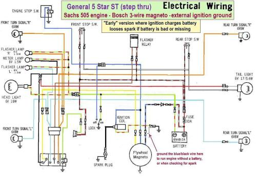 small resolution of wiring diagrams u00ab myrons mopeds