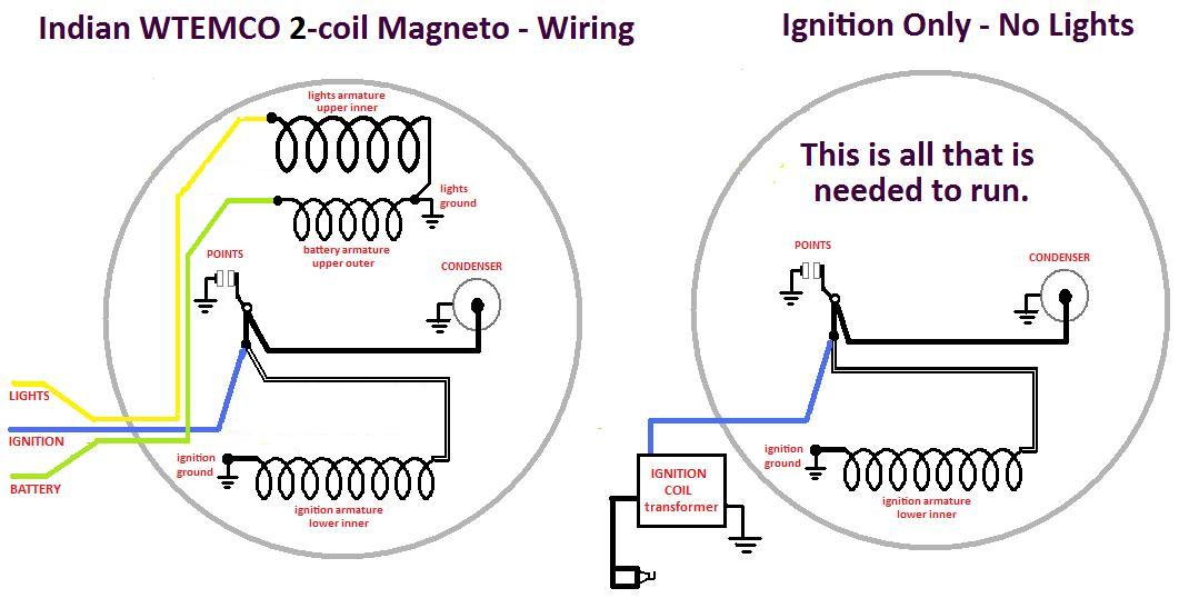 wiring diagram for ignition coil with points coleman thermostat electronic cdi box repair 75% success rate - vintage ski doo's dootalk forums
