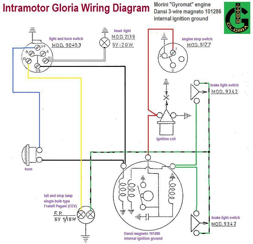 ih scout 2 wiring diagram auto electrical wiring diagram Ford Tail Light Wiring ih scout 2 wiring diagram
