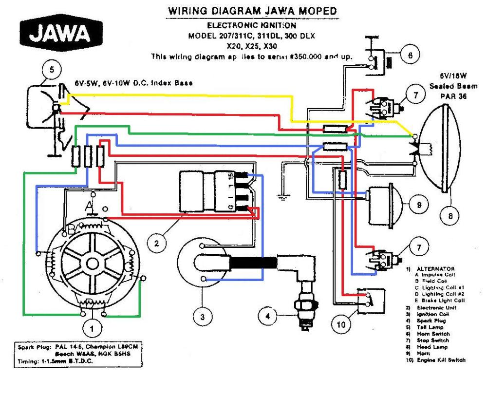 medium resolution of luxaire tm9v08c 16mp11a wiring schematic wiring diagrams u2022 easy wiring diagrams peugeot xps 50 wiring diagram