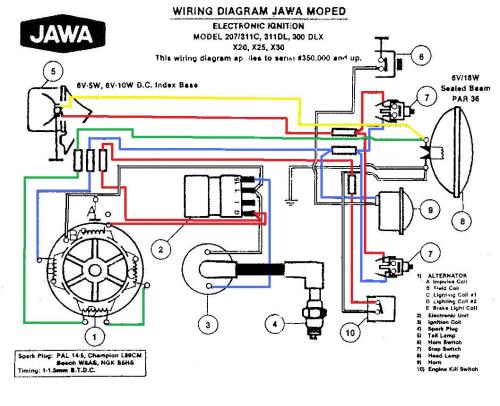 small resolution of luxaire tm9v08c 16mp11a wiring schematic wiring diagrams u2022 easy wiring diagrams peugeot xps 50 wiring diagram