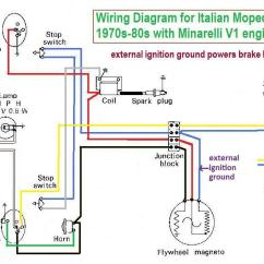 150cc Chinese Scooter Wiring Diagram Mk4 Jetta Starter Redcat Great Installation Of Harness Circuit Maker Tank