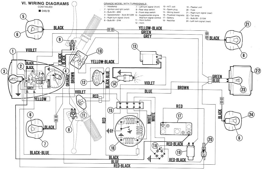 50cc Scooter Wiring Alarm Diagram Future Champion Scooter