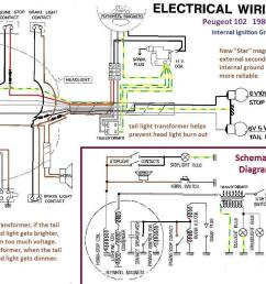 peugeot 102 1980 83 with star magneto1 1972 yamaha 250 wire diagram wiring wiring diagram 1978 dt  [ 1167 x 784 Pixel ]