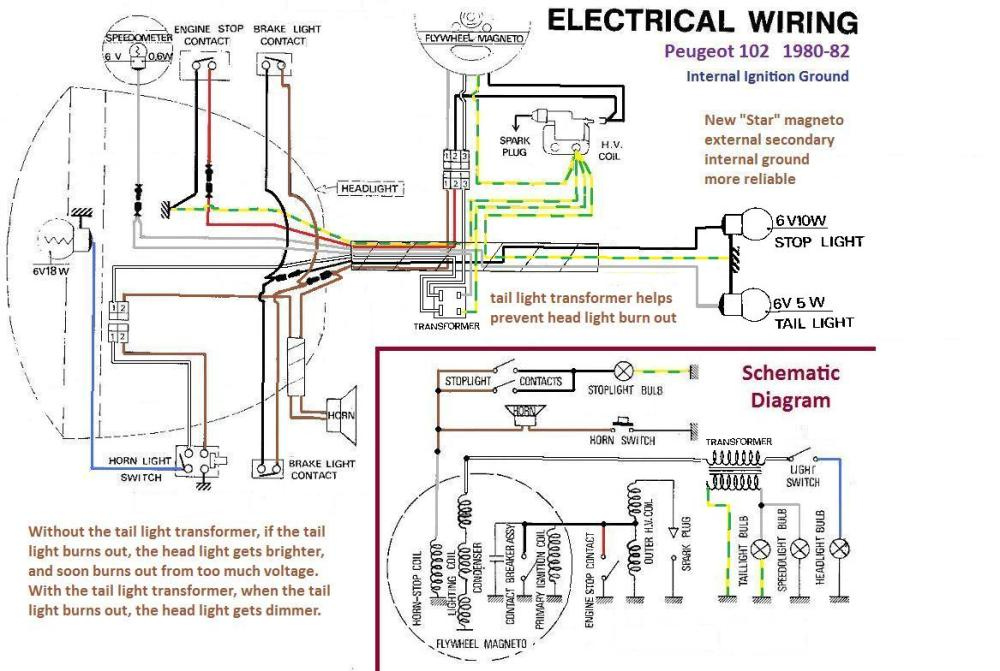 medium resolution of peugeot 102 1980 83 with star magneto1 1972 yamaha 250 wire diagram wiring wiring diagram 1978 dt