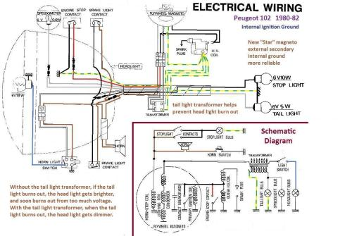 small resolution of peugeot 102 1980 83 with star magneto1 1972 yamaha 250 wire diagram wiring wiring diagram 1978 dt