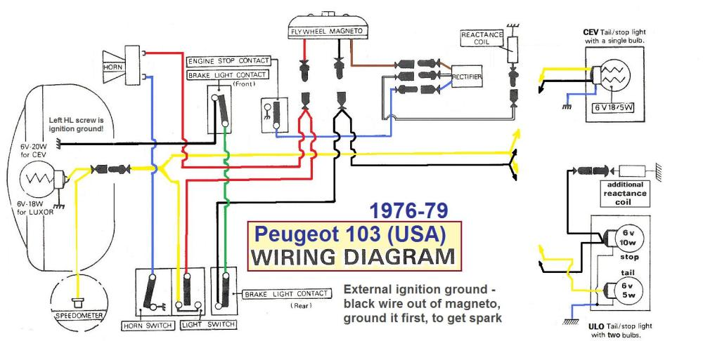 medium resolution of peugeot 103 wiring diagram