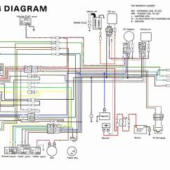 Scooter Ignition Switch Wiring Diagram Dol Starter Circuit Honda 50 Get Free Image About