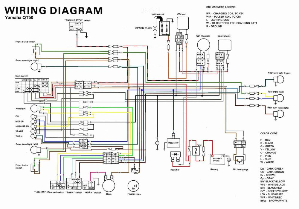 medium resolution of 1980 yamaha qt50 wiring diagram