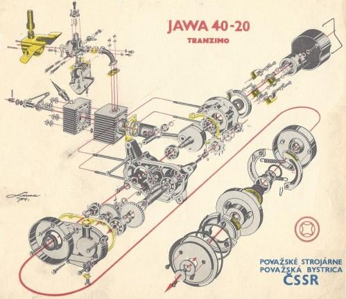 small resolution of jawa tranzimo 40 automatic moped engine