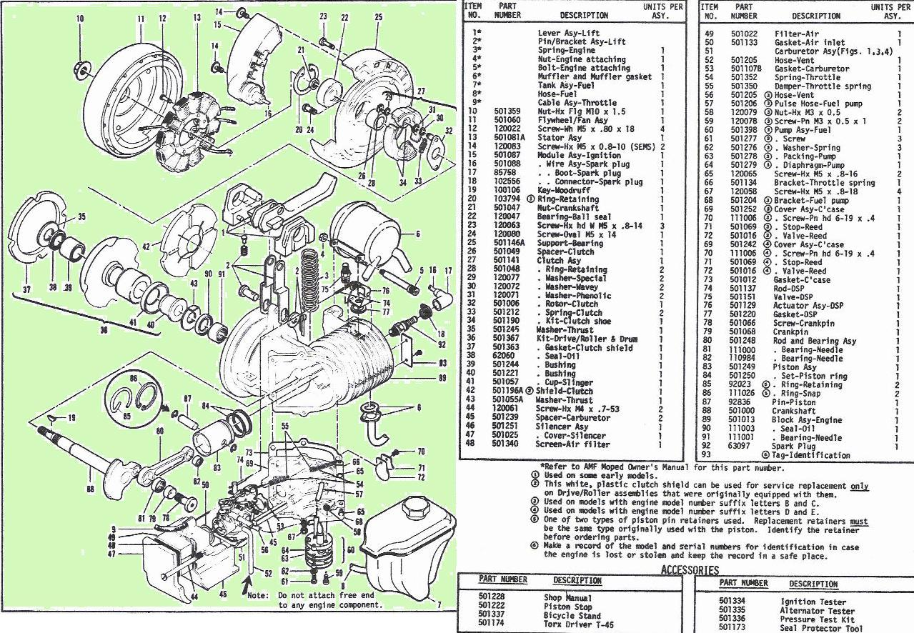 Ezgo Electric Parts Manual on ezgo golf cart parts and accessories